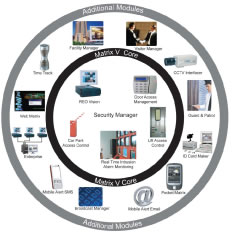total integrated solution2